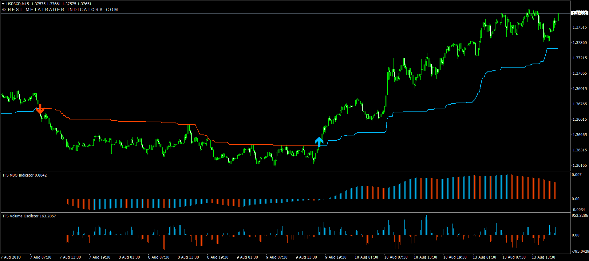 TFS Trend Following System Download [5]