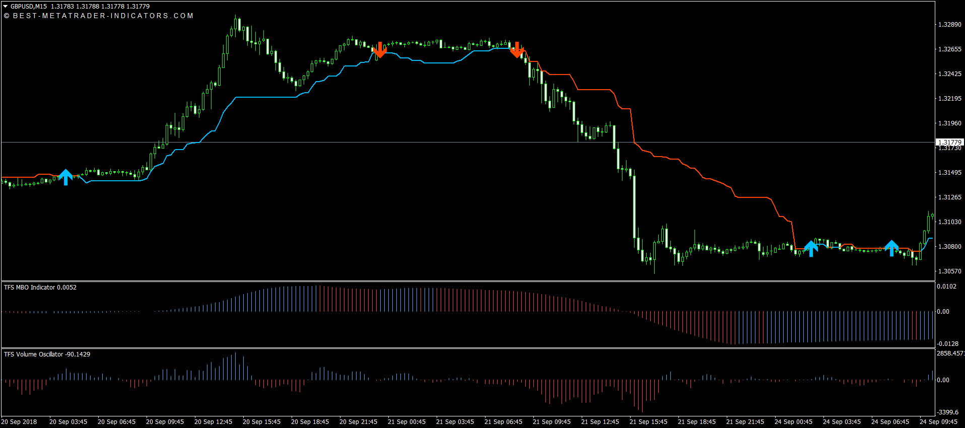 TFS Trend Following System Download [9]