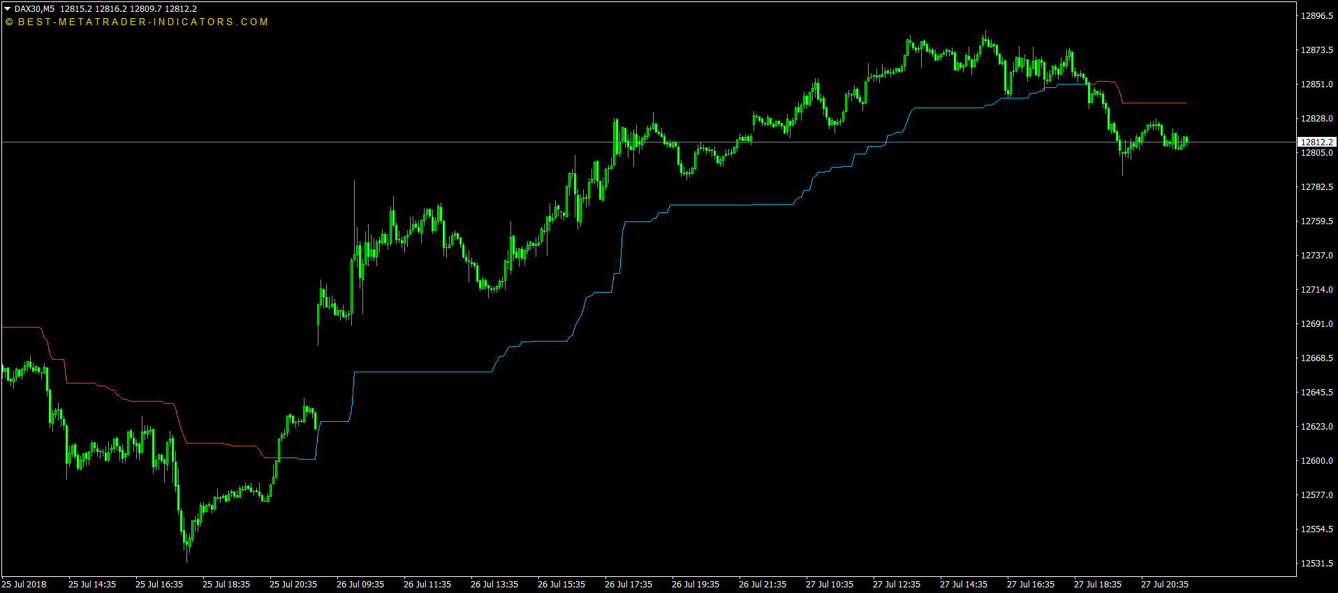 Tether Line Indicator for Free
