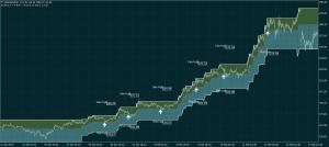 ETHUSD Ethereum Trading System